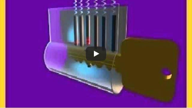 How User-Rekeyable Cylinders Work