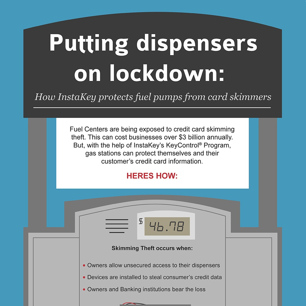 Putting Dispensers on Lockdown – Infographic