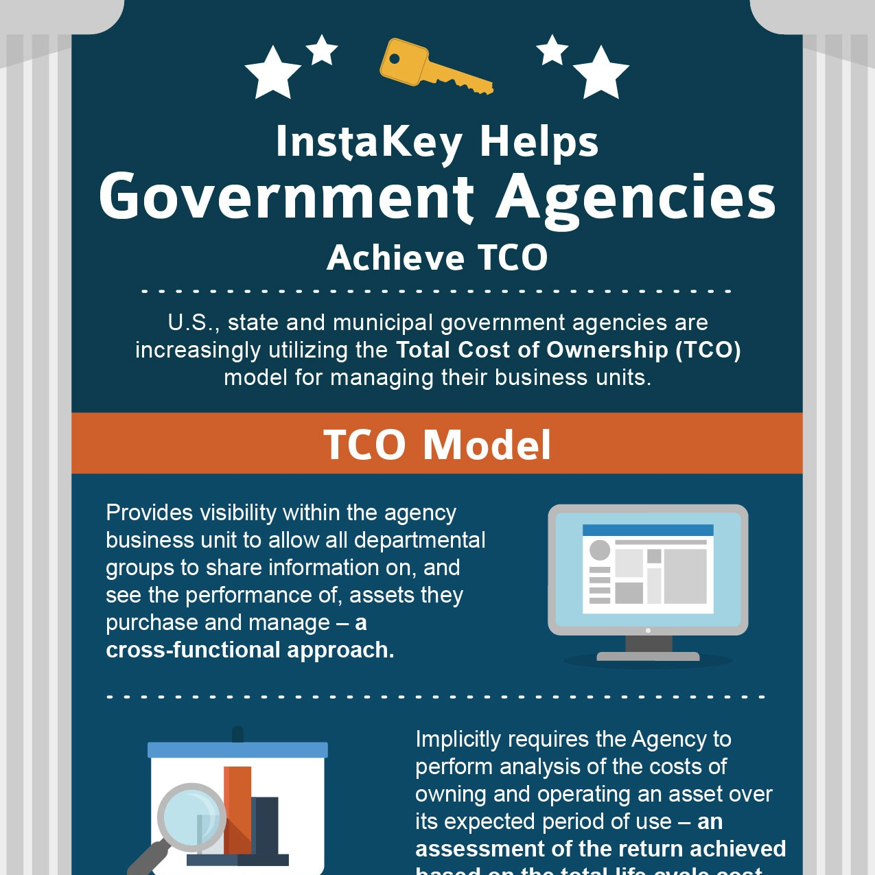 InstaKey Helps Government Agencies Achieve Total Cost of Ownership